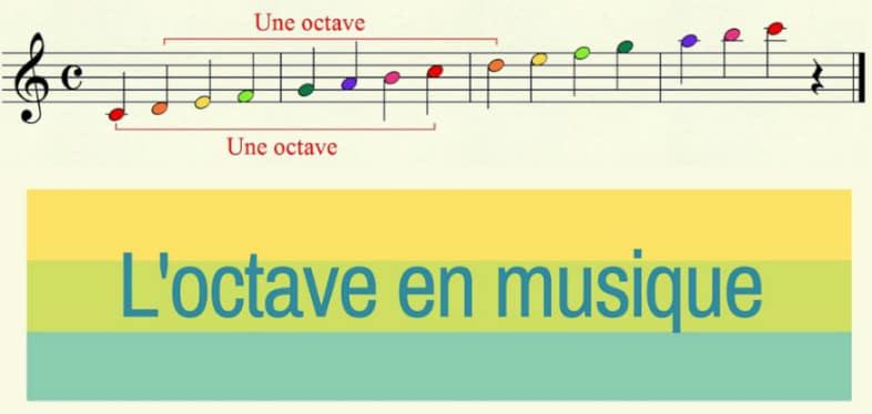 L'octave en musique