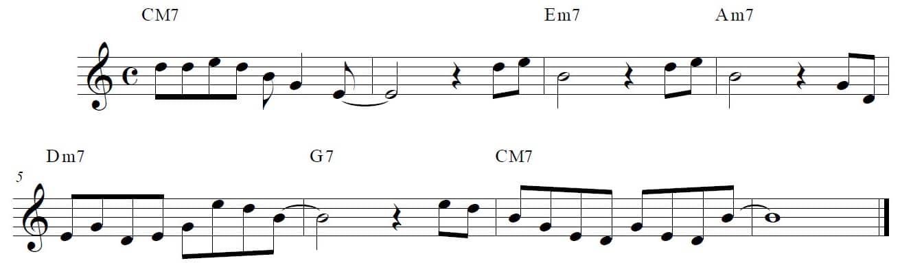 improvisation sur une grille en do majeur avec l'unique arpège de Em7