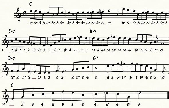 modes harmoionienchopin - mixoionien - dorien